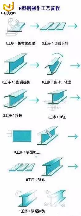 工字钢3.jpg